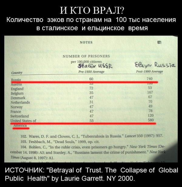 При Сталине сидело в 12 раз меньше, чем при Ельцине